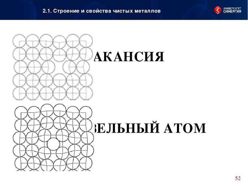 ВАКАНСИЯ МЕЖУЗЕЛЬНЫЙ АТОМ . * 2.1. Строение и свойства чистых металлов