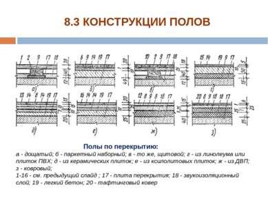 Полы по перекрытию: а - дощатый; б - паркетный наборный; в - то же, щитовой; ...