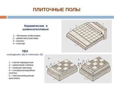 Керамические и шлакоситалловые 1 – бетонная подготовка 2 - цементный раствор ...