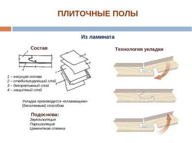 Технология укладки 1 – несущая основа 2 – стабилизирующий слой 3 – декоративн...