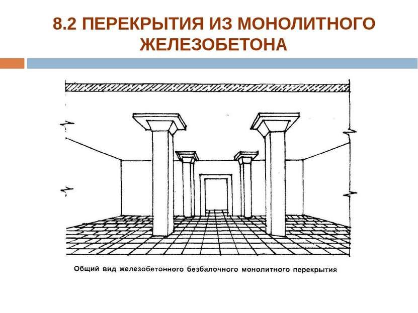 8.2 ПЕРЕКРЫТИЯ ИЗ МОНОЛИТНОГО ЖЕЛЕЗОБЕТОНА