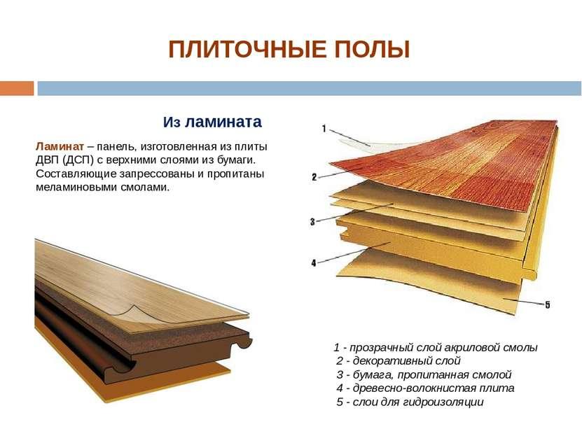Ламинат – панель, изготовленная из плиты ДВП (ДСП) с верхними слоями из бумаг...