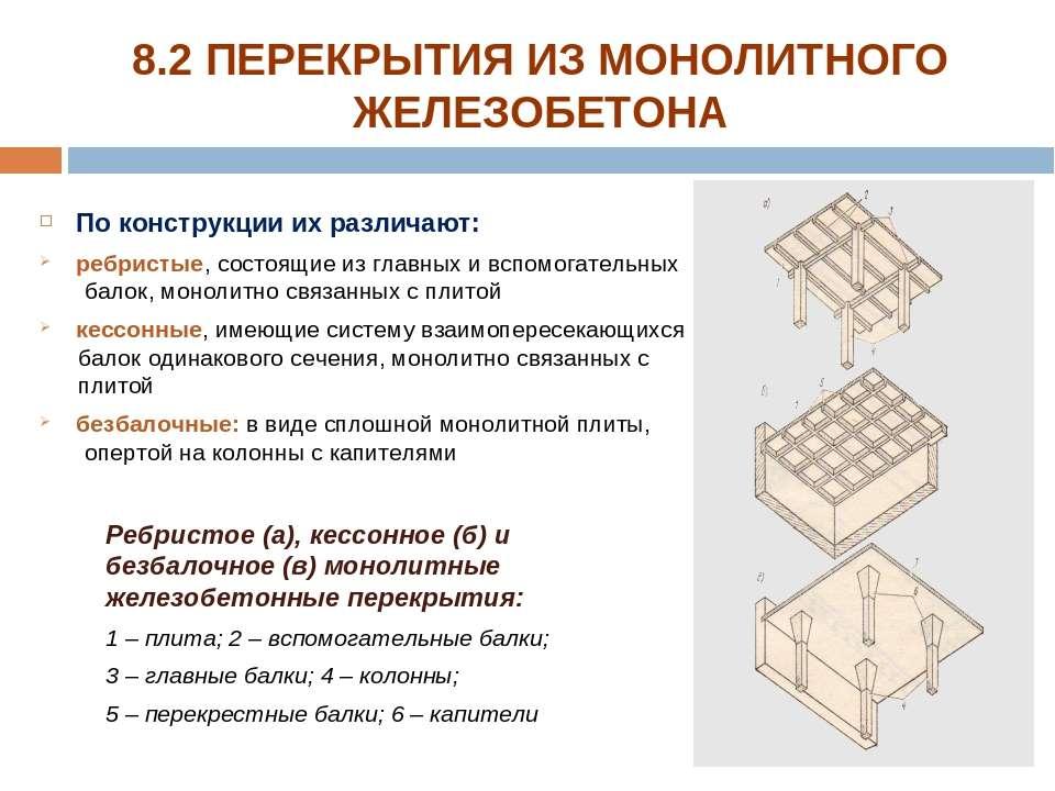 По конструкции их различают: ребристые, состоящие из главных и вспомогательны...