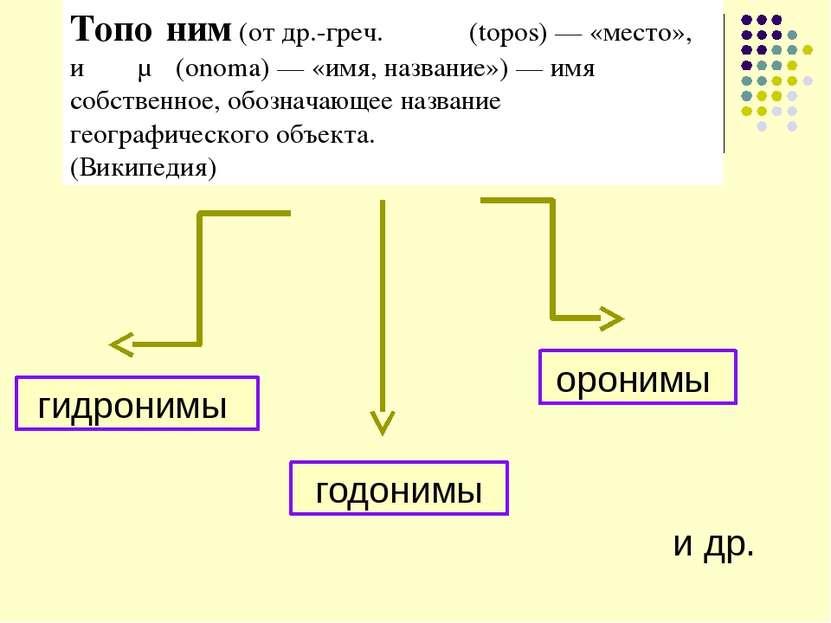 Топо ним(от др.-греч.τόπος(topos)— «место», иὄνομα(onoma)— «имя, назва...