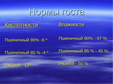 Нормы госта Кислотности Пшеничный 90% -6 º Пшеничный 85 % -4 º Ржаной - 12º В...