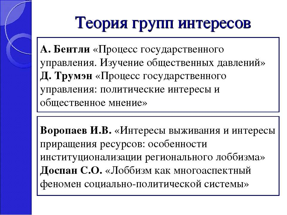 Теория групп интересов А. Бентли «Процесс государственного управления. Изучен...