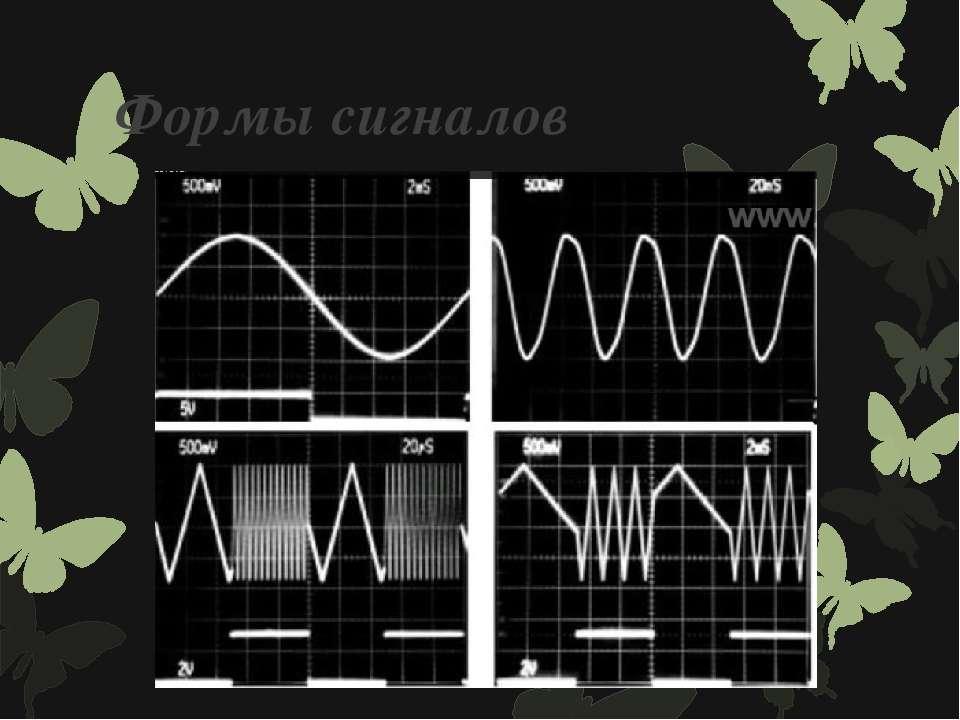 Формы сигналов