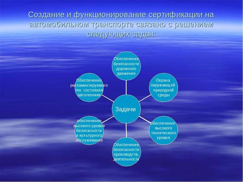 Создание и функционирование сертификации на автомобильном транспорте связано ...