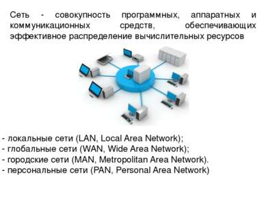 Сеть - совокупность программных, аппаратных и коммуникационных средств, обесп...