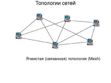 Ячеистая (связанная) топология (Mesh) Топологии сетей
