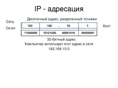 IP - адресация Компьютер использует этот адрес в сети 192.168.10.0 Десятичный...