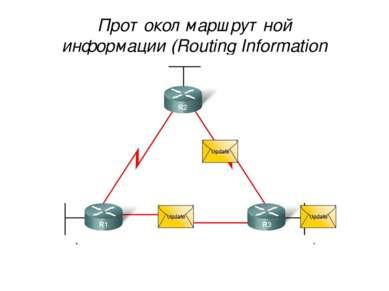 Протокол маршрутной информации (Routing Information Protocol)