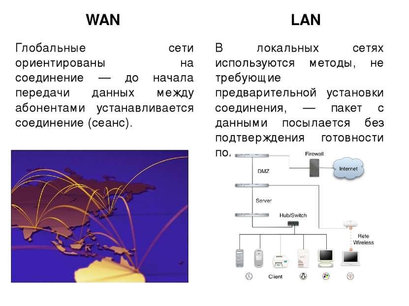 Глобальные сети ориентированы на соединение — до начала передачи данных между...