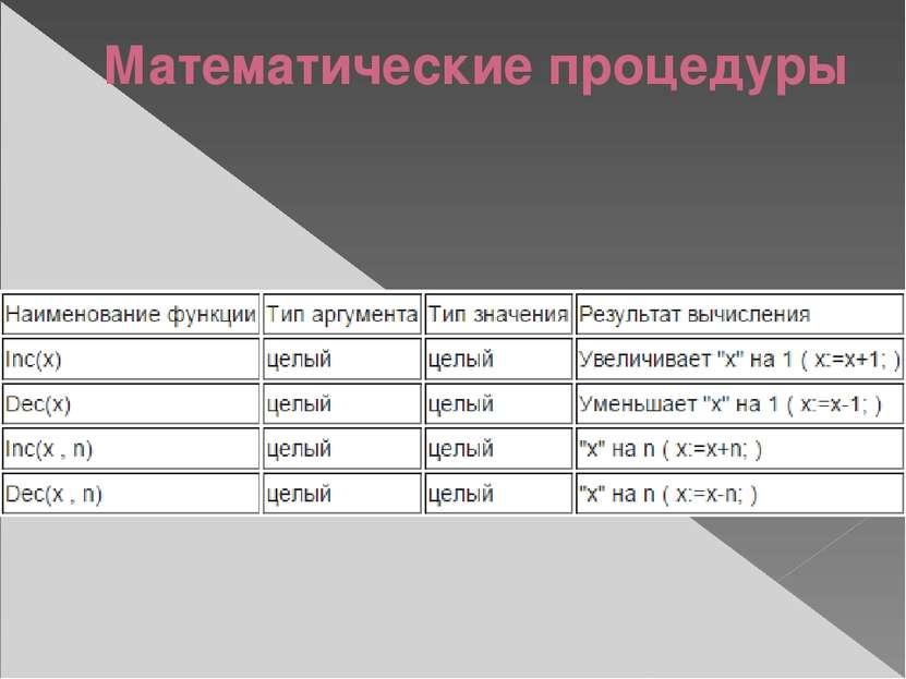 Математические процедуры