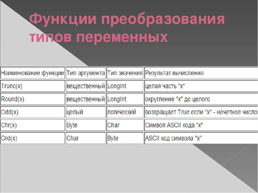 Функции преобразования типов переменных
