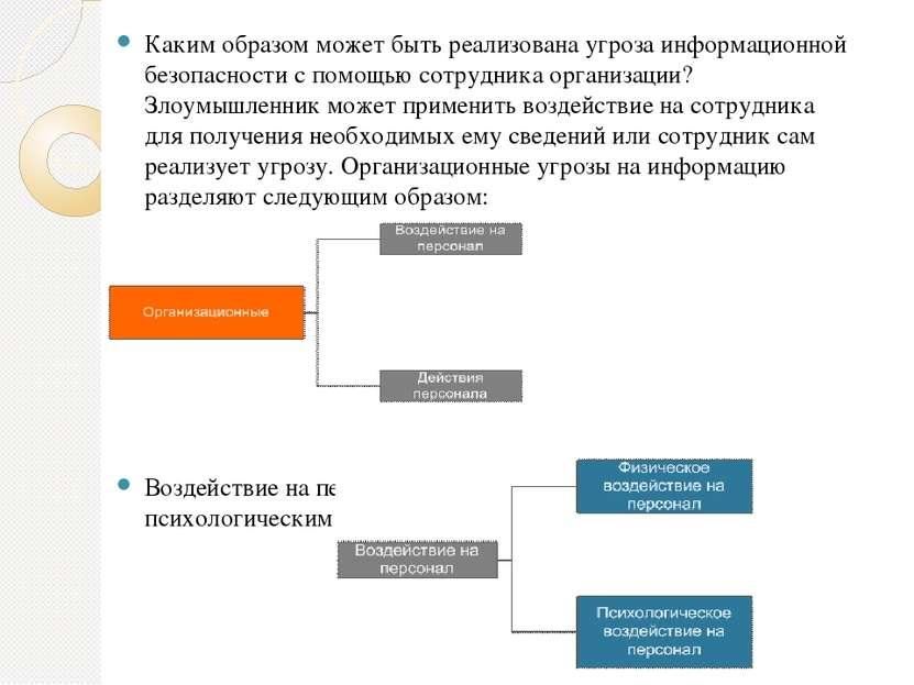 Каким образом может быть реализована угроза информационной безопасности с пом...