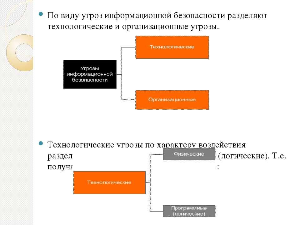 По виду угроз информационной безопасности разделяют технологические и организ...