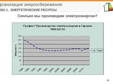 Организация энергосбережения ТЕМА 1. ЭНЕРГЕТИЧЕСКИЕ РЕСУРСЫ Сколько мы произв...
