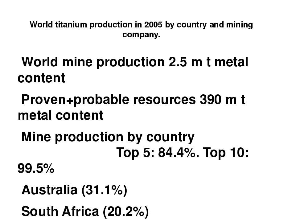 World titanium production in 2005 by country and mining company. World mine p...