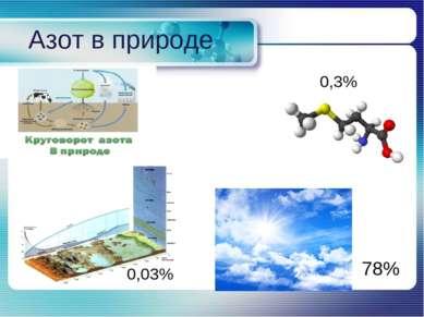 Азот в природе 0,3% 78% 0,03%