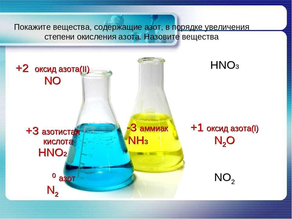 Покажите вещества, содержащие азот, в порядке увеличения степени окисления аз...