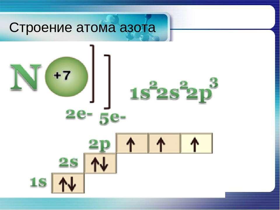 Строение атома азота