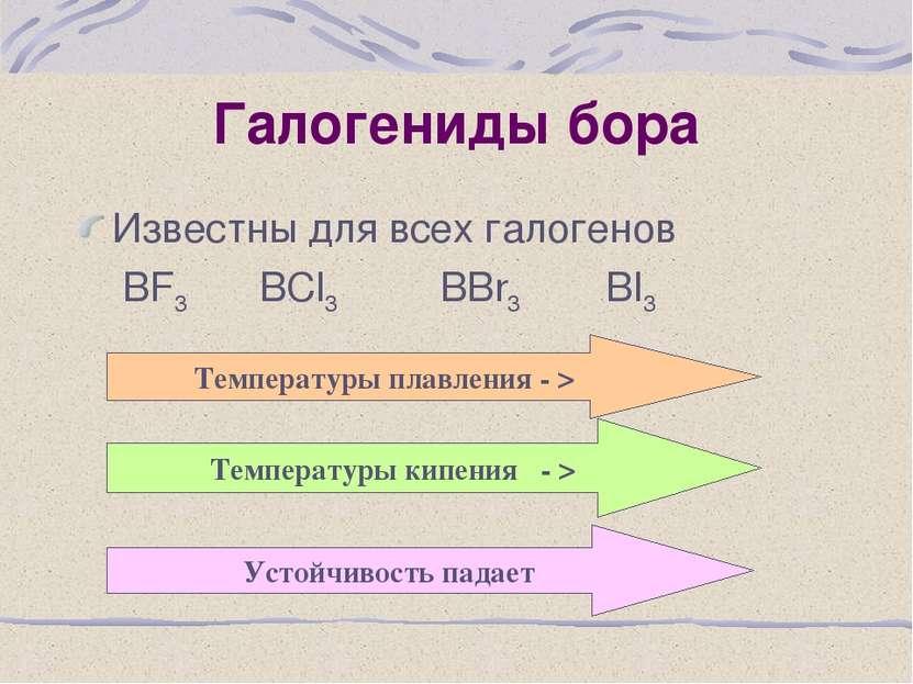 Галогениды бора Известны для всех галогенов BF3 BCl3 BBr3 BI3 Температуры пла...