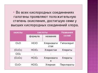 Во всех кислородных соединениях галогены проявляют положительную степень окис...