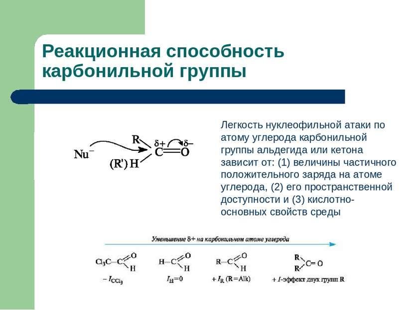 Реакционная способность карбонильной группы Легкость нуклеофильной атаки по а...