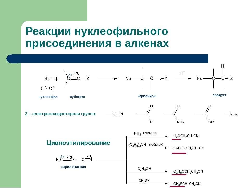 Реакции нуклеофильного присоединения в алкенах Z – электроноакцепторная групп...