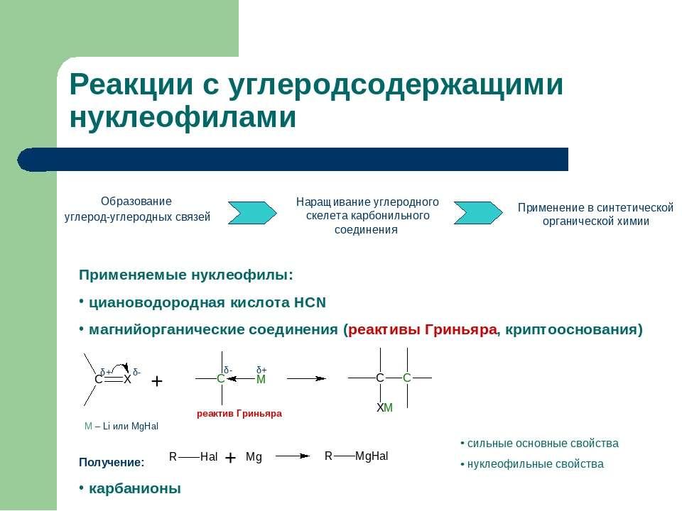 Реакции с углеродсодержащими нуклеофилами Образование углерод-углеродных связ...