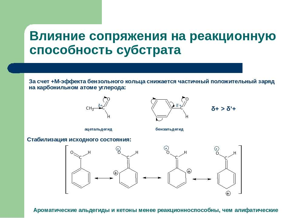 Влияние сопряжения на реакционную способность субстрата За счет +М-эффекта бе...