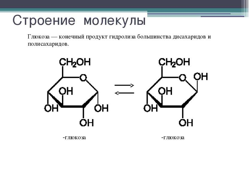 Строение молекулы α-глюкоза β-глюкоза Глюкоза — конечный продукт гидролиза бо...