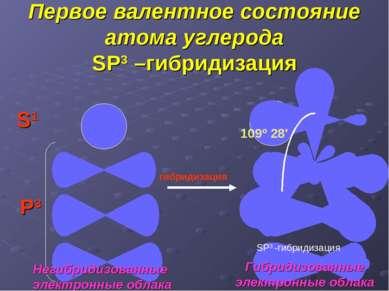 S1 P3 гибридизация Негибридизованные электронные облака Гибридизованные элект...