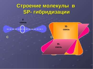 π Строение молекулы в SP- гибридизации δ -связь π-связь С С С = С δ π π-связь