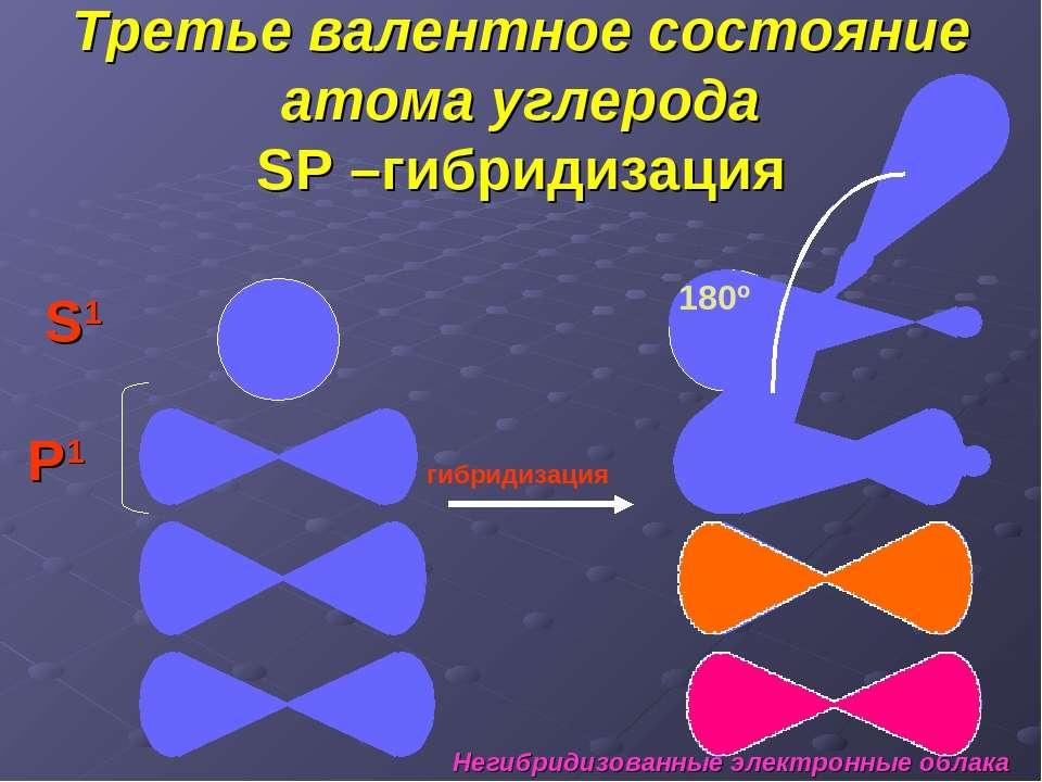 S1 P1 гибридизация Негибридизованные электронные облака Третье валентное сост...