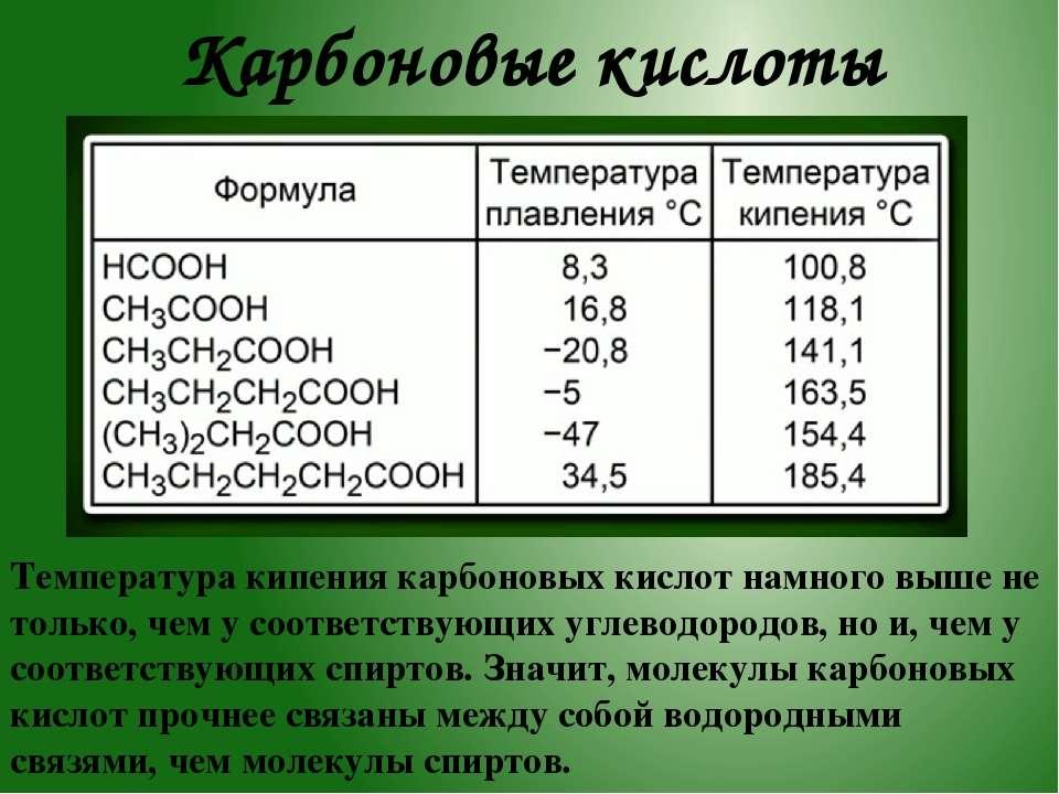 Карбоновые кислоты Температура кипения карбоновых кислот намного выше не толь...