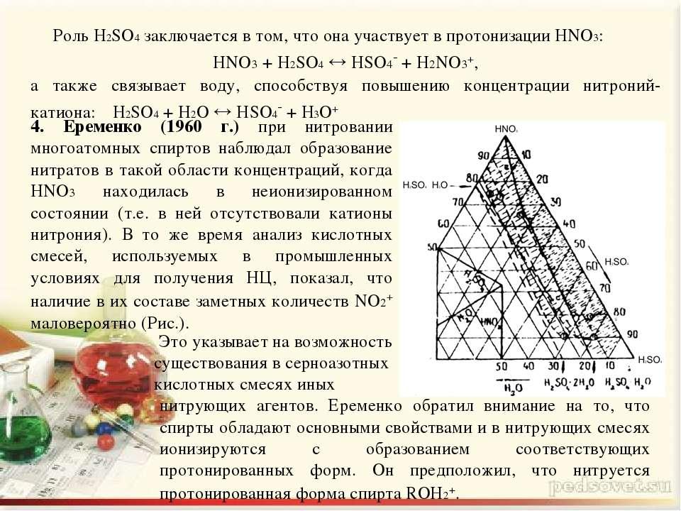 Роль H2SO4 заключается в том, что она участвует в протонизации HNO3: HNO3 + H...