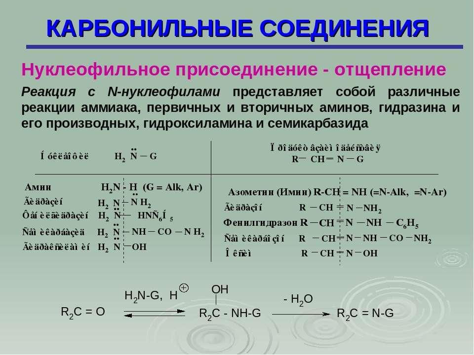 КАРБОНИЛЬНЫЕ СОЕДИНЕНИЯ Нуклеофильное присоединение - отщепление Реакция с N-...