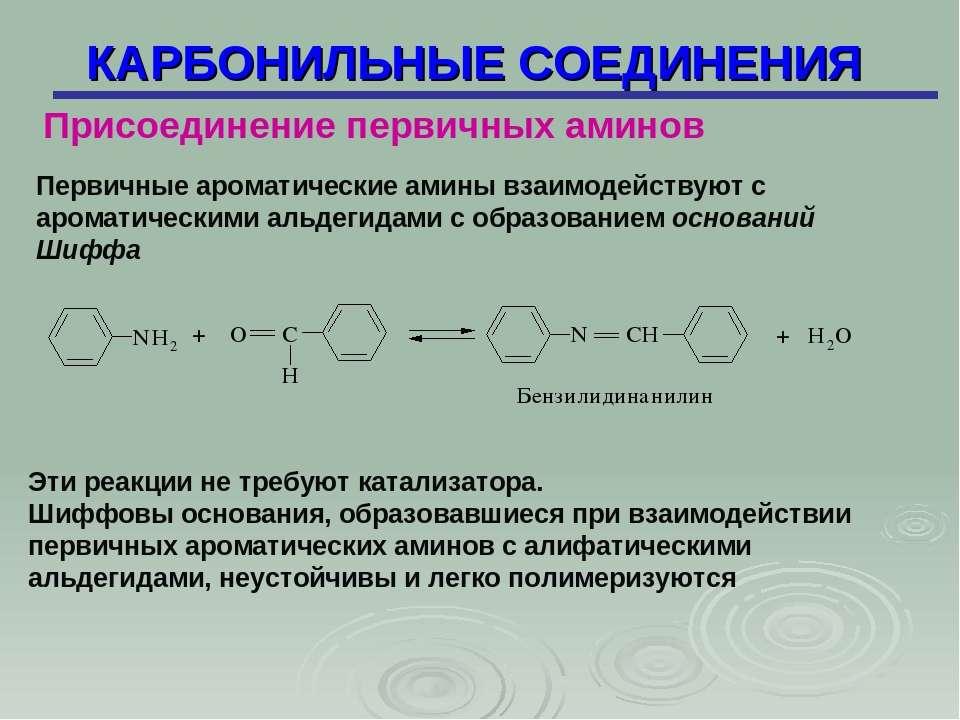 КАРБОНИЛЬНЫЕ СОЕДИНЕНИЯ Присоединение первичных аминов Первичные ароматически...