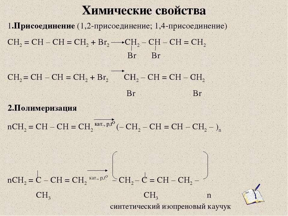 Химические свойства 1.Присоединение (1,2-присоединение; 1,4-присоединение) CH...