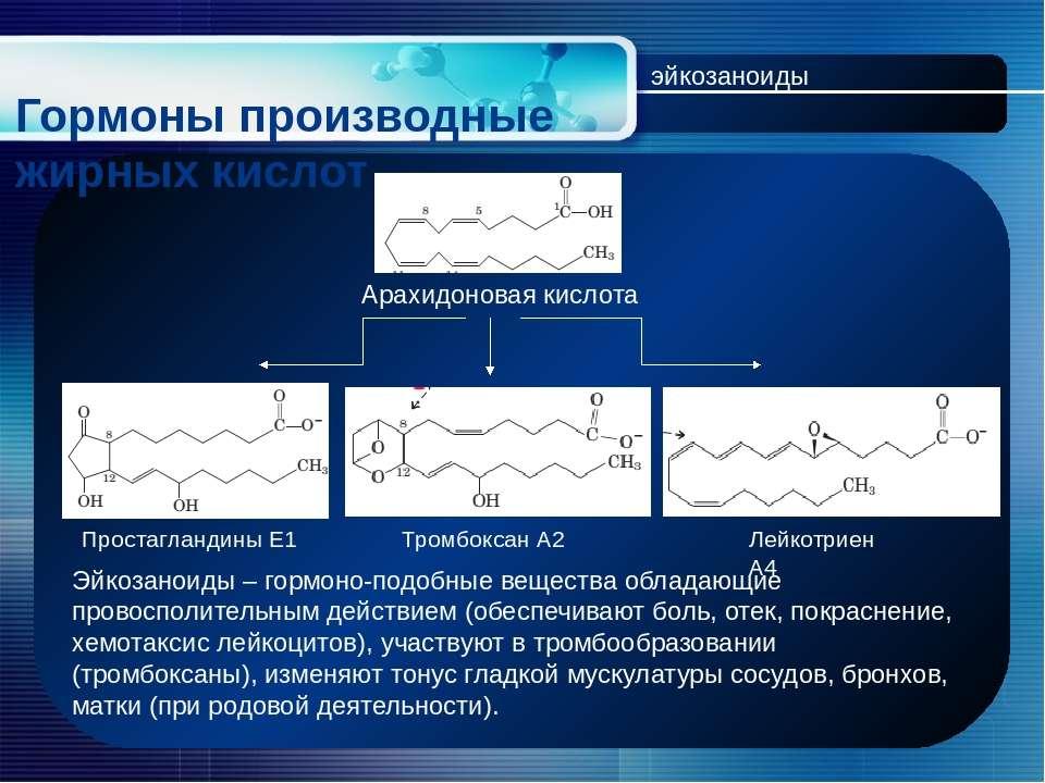 Гормоны производные жирных кислот эйкозаноиды Арахидоновая кислота Простаглан...
