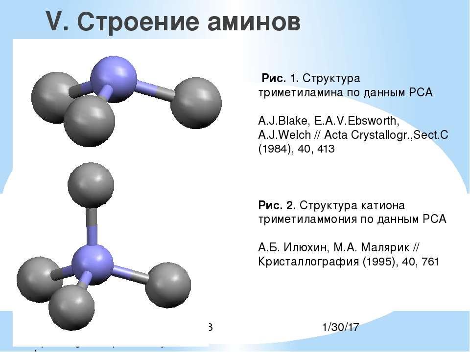 Нижник Я.П. http://norgchem.professorjournal.ru V. Строение аминов Рис. 1. С...