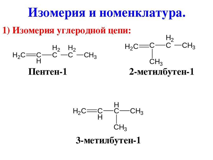 Изомерия и номенклатура. 1) Изомерия углеродной цепи: Пентен-1 2-метилбутен-1...