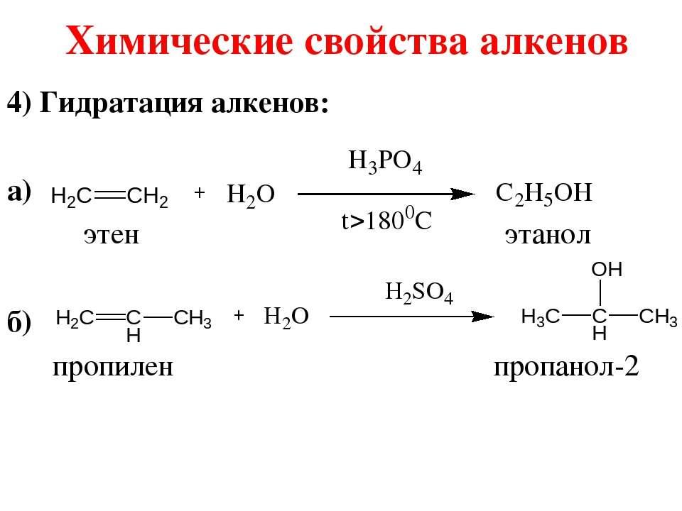 Химические свойства алкенов 4) Гидратация алкенов: а) этен этанол б) пропилен...