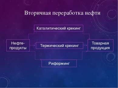 Каталитический крекинг Термический крекинг Риформинг Нефте-продукты Товарная ...