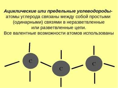 Ациклические или предельные углеводороды- атомы углерода связаны между собой ...