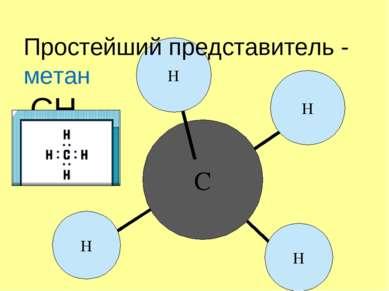 С Н Н Н Н Простейший представитель - метан СН4