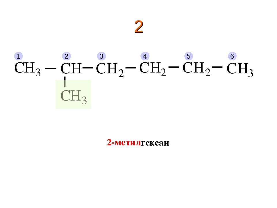2 1 2 3 4 5 6 гексан 2-метил