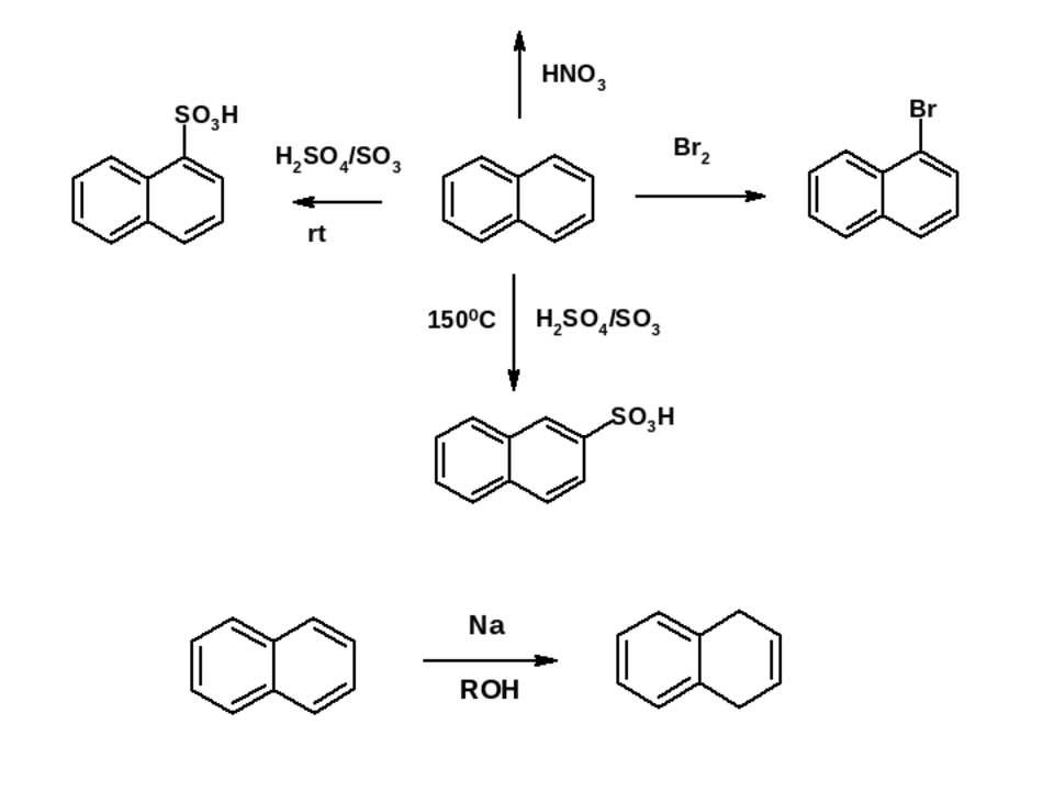 Нафталин Презентации по органической химии http://prezentacija.biz/prezentaci...
